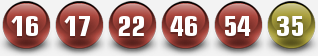 PLAYUSAPOWERBALL WINNING NUMBERS FOR 26 NOV 2014 (WEDNESDAY)